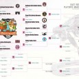 "The 2011 WFTDA Big 5 tournament is just days away, and we are publishing previews of each one, starting with the East Regional ""Nightmare on 95"", which takes place in..."